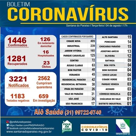 Mulher de 70 anos morre por coronavírus em Santana do Paraíso